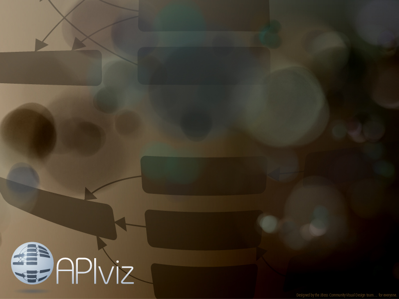 APIviz Desktop Wallpaper